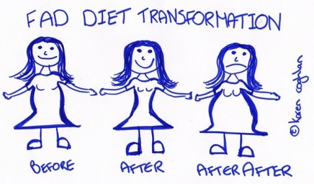 fad-diet-after-before